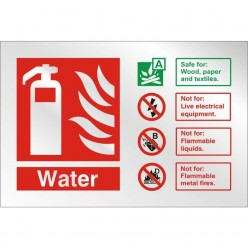 Prestige Water Sign 150 x 100mm
