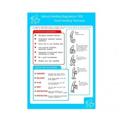 Manual Handling Regulations 1992 Poster