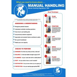 Manual Handling Poster 600 x 450mm