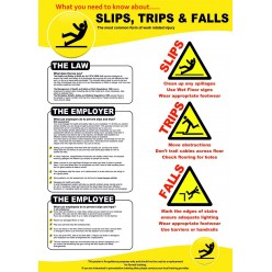 Slips Trips & Falls Poster - 420mm x 595mm