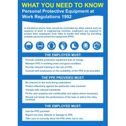 Personal Protection Equipment (PPE) Poster 420 x 595mm - High Quality Plastic