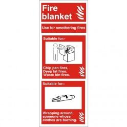 Photoluminescent Fire Blanket Sign
