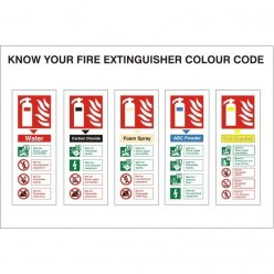 Know Your Fire Extinguisher...